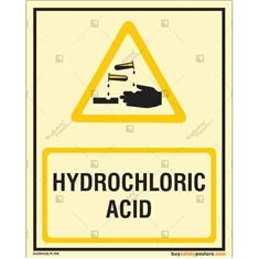 Hydrochloric Acid Glow In The Dark Signboard