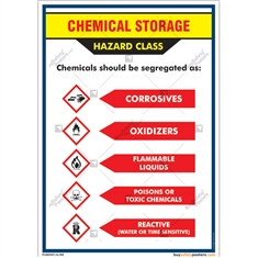 chemical-signs-chemical-safety-posters