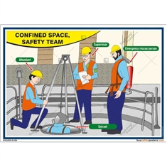 construction-safety-posters-in-English