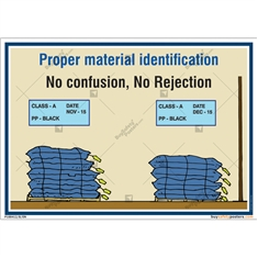 Proper Material Identification
