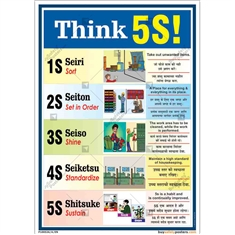 Think-5S-Poster