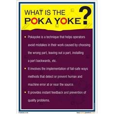 What Is Poka Yoke